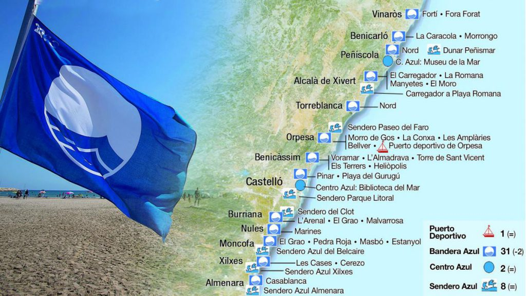 Blauwe-Vlag-Castellon
